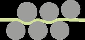 6 Straightening rollers
